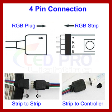RGB 4 Pin connection - Ottawa LED