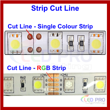 LED Strip cut line - Ottawa LED