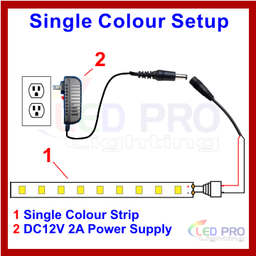 LED Strip - Single color connection - Ottawa LED