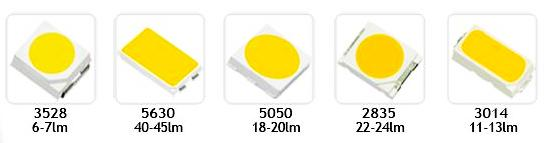 LED SMD types and sizes - Ottawa LED