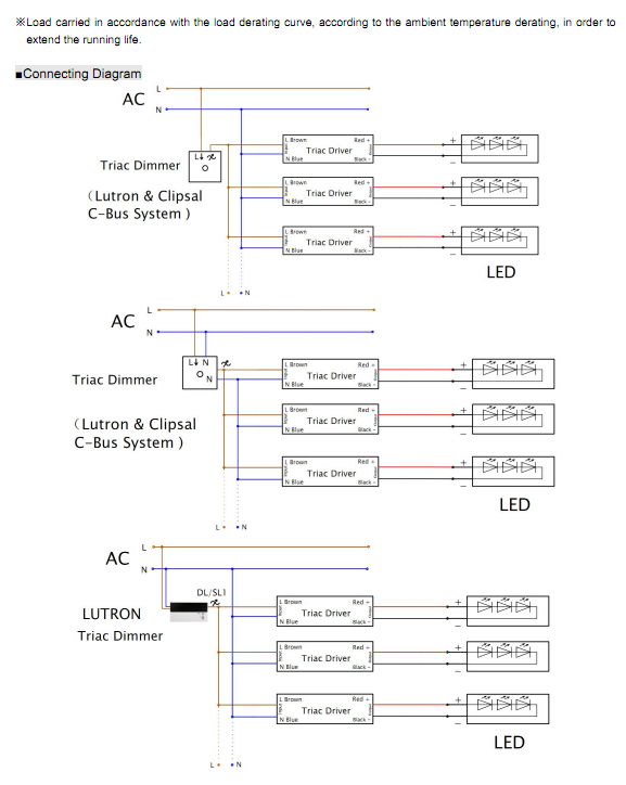 TRIAC Dimmable Power Supply Connection Diagram
